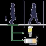 Pavegen : des pavés pour produire de l'électricité avec les piétons